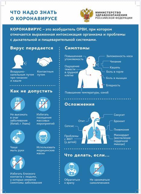 Памятка что надо знать о коронавирусе -  Минздрав России