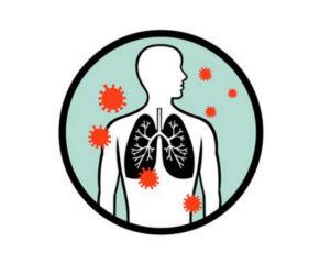 грипп и коронавирус